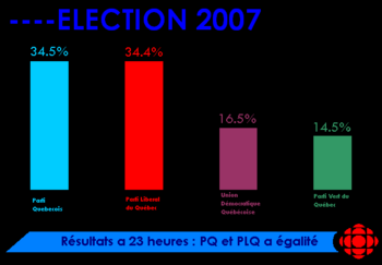 Qcelection07