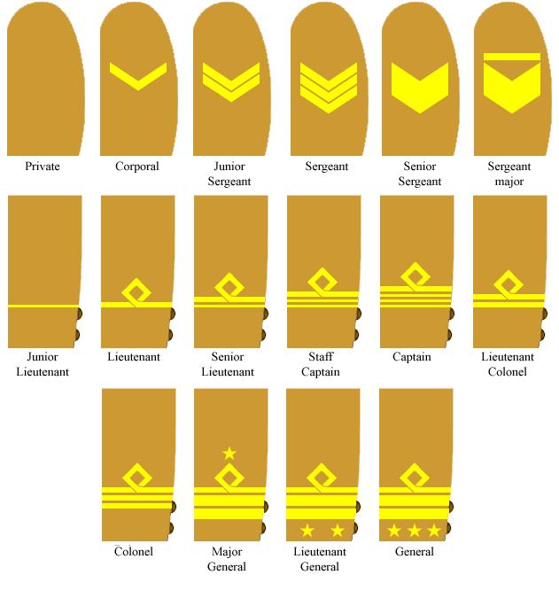 Russia-army-(FL)