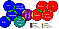 The Great War (Viva California)