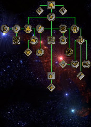 File:Occulus Offense Tree.png