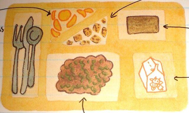 File:Cafeteria-food.JPG