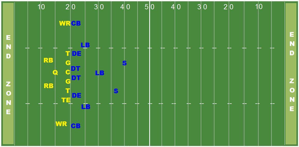 Nfl Football Field Diagram – PhoneNinja