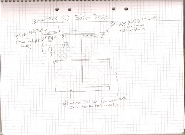 File:First editor design sketches 03.jpg