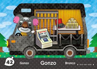 File:W Amiibo 42 Gonzo.png