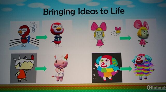 File:Animal Crossing- New Leaf Conference-Sketches Bringing Ideas To Life.jpg