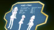 Mei Tan Measurements (Etotama Episode 7)