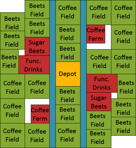 File:Layout Functional Drinks.png