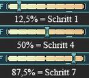 Wie Inits und AggDef berechnet werden