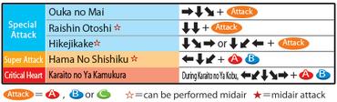 Maori Skills