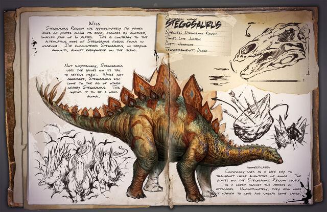 File:Dossier Stegosaurus.jpg