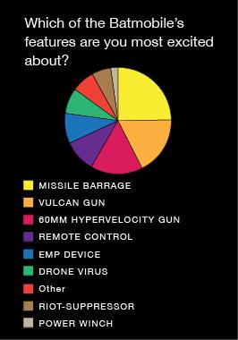 IE Batman Infographic FINAL-Q2