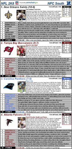 File:Nflcapsules08 nfcsouth.jpg