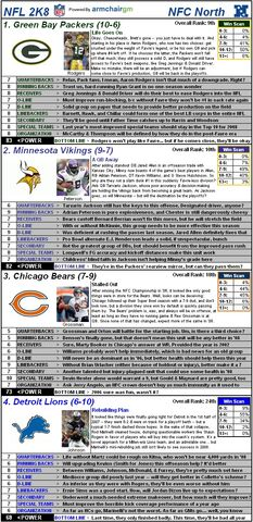 File:Nflcapsules08 nfcnorth.jpg