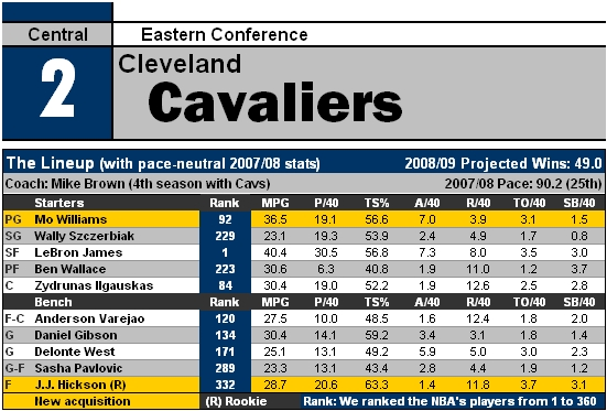File:NBA09 CLE.jpg