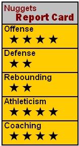 NBA09 DEN RC