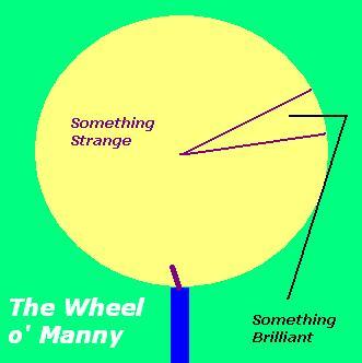 File:Mannywheel.jpg