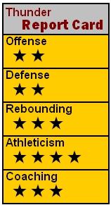 NBA09 OKC RC