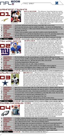 File:Nflcapsules nfceast.jpg