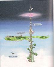 Sol Ciel Map Full 1