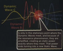 File:At2 p142 formation of the static waves.jpg