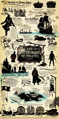 File:Golden Age of Piracy poster.jpg