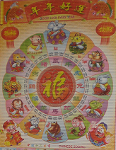 File:Chinese zodiac.png
