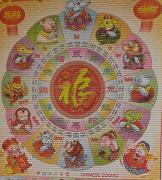 File:Chinese zodiac-2.png