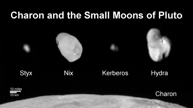 File:Pluto moons.png