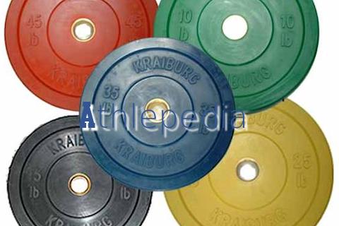 File:Wikia-Visualization-Main,athletics.png