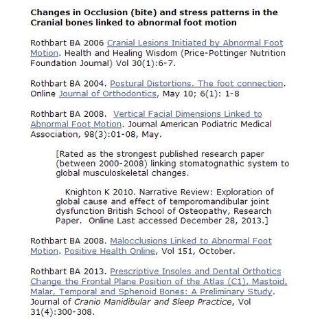 File:Occlusal Publications.jpg