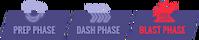 Phase-Blast