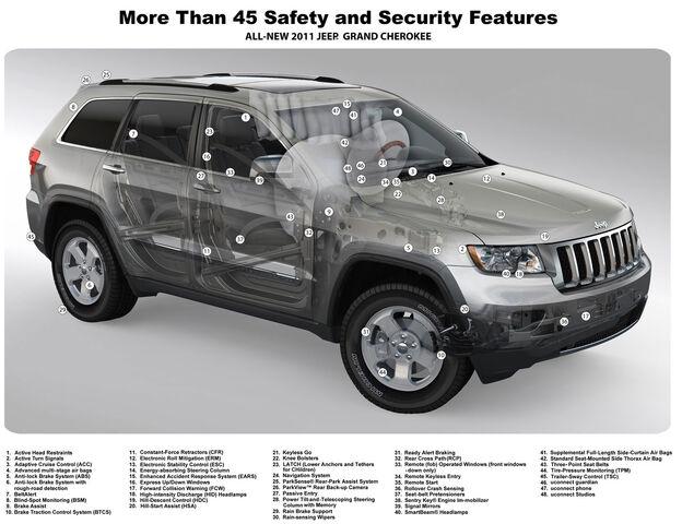 File:41-2011-jeep-chero-presstwo.jpg