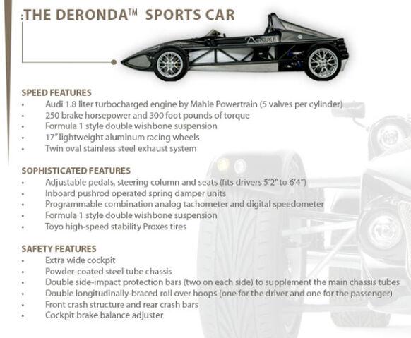File:Deronda-profile.jpg