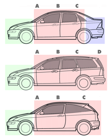 File:Three body styles with pillars and boxes.png
