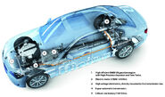 BMW-7-Series-Hybrid-4