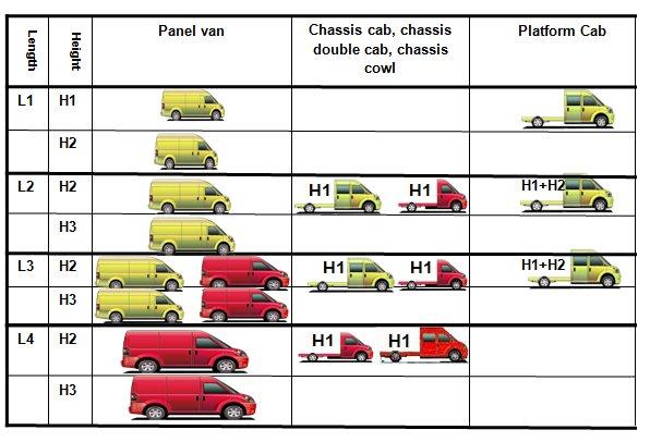File:2011-Renault-Master-31.jpg