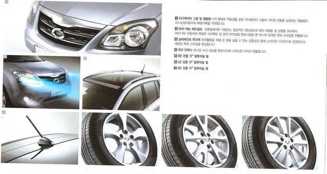 File:Renault-Samsung-QM5 4.jpg