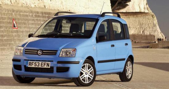 File:Fiat-panda-diesel.jpg