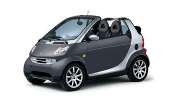 File:Smartfortwocabriolet.jpg