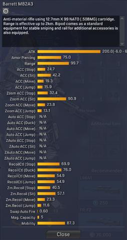 File:Barrett M82A3 detailed statistics.png