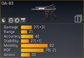 File:OA-93 statistics (modified).png