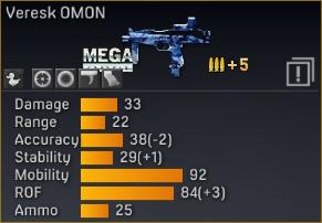 File:Veresk OMON statistics (modified).png