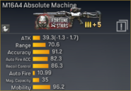 M16A4 Absolute Machine statistics