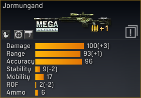 File:Jormungand statistics (modified).png