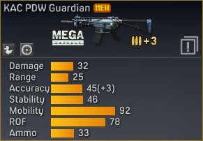 File:KAC PDW Guardian statistics (modified).png