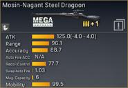 Mosin-Nagant Steel Dragoon statistics