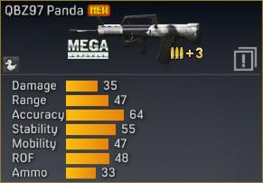 File:QBZ97 Panda statistics.png