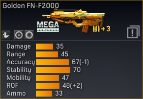 File:Golden FN-F2000 statistics (modified).png