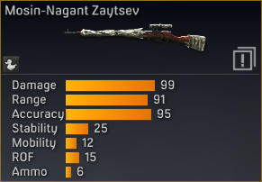 File:Mosin-Nagant Zaytsev statistics.png