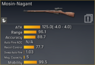 Mosin-Nagant statistics